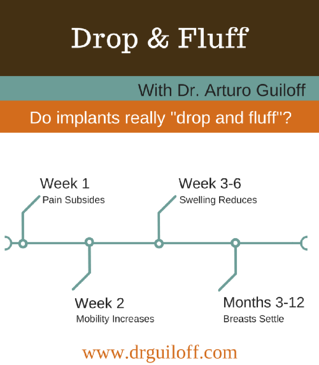 Drop and Fluff After Your Breast Augmentation—What to ...
