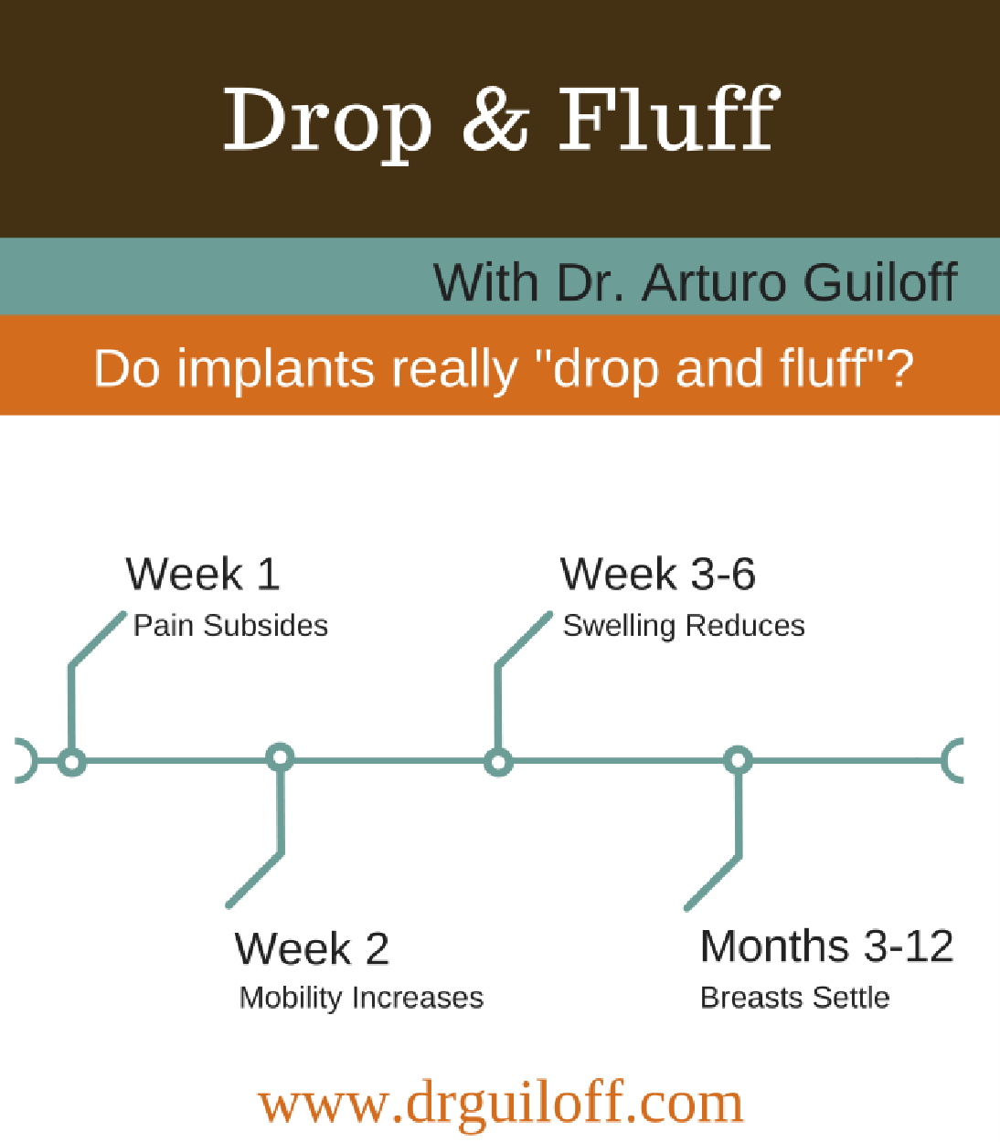 When Do Implants Really Drop And Fluff